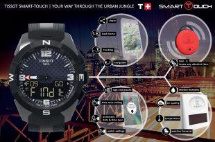 Smartwatch Terbaik di Tahun 2017