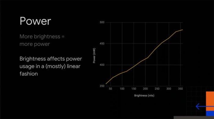 Cara Menghemat Batterai Smartphone Android Dengan Dark Mode