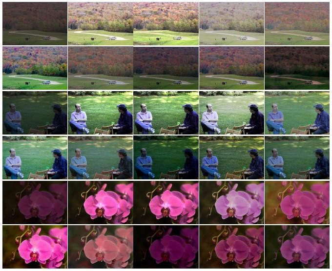 Xiaomi Ciptakan DeepExposure AI Untuk Mengembalikan Detail Foto,cara mudah perbaiki foto,buat foto blur